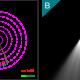 curva fotometrica B