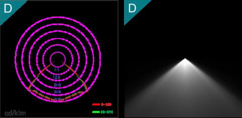 curva fotometrica D